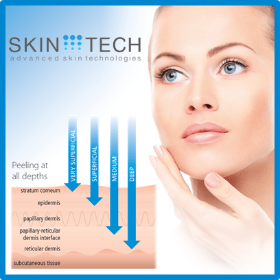 Training 2018 Skin Tech 1